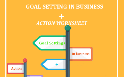 YOUR GUIDE TO SUCCESSFUL GOAL SETTING IN BUSINESS + ACTION WORKSHEET
